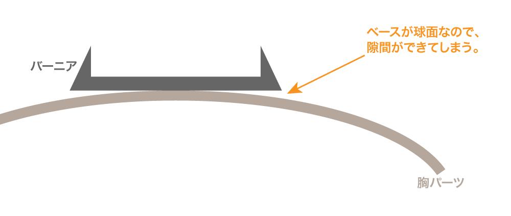 加工パーツの断面図