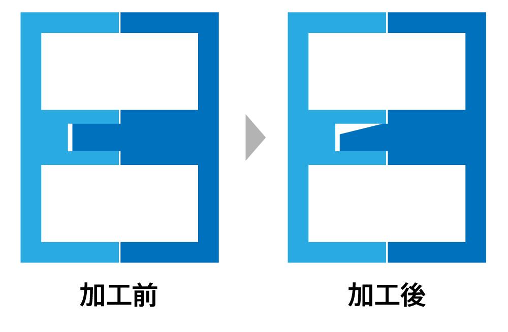 加工の断面図