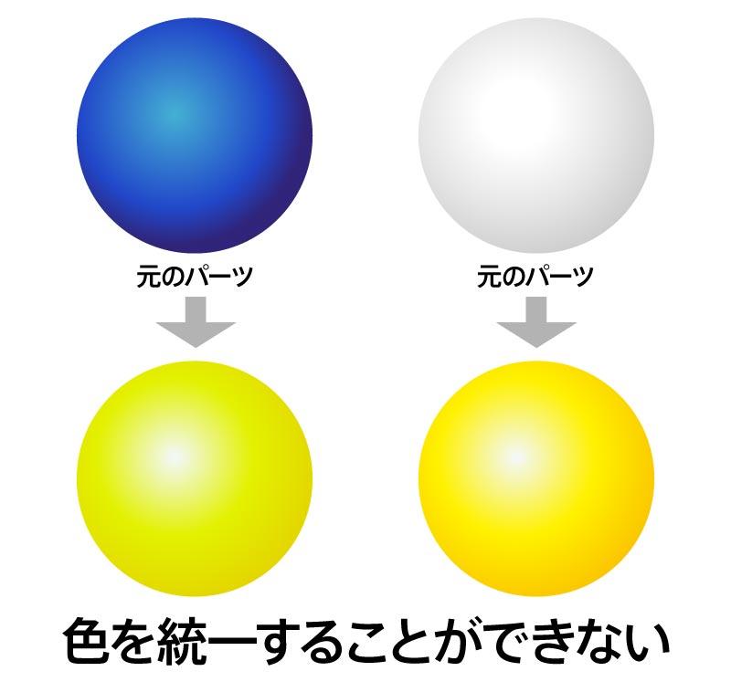 整形色による塗料の色味の影響